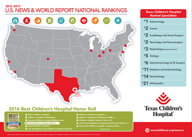 U.S. News & World Report Best Children's Hospital rankings help raise level of pediatric health care across the nation